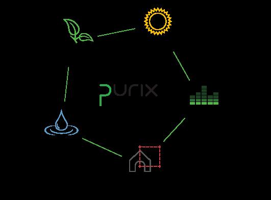 hp purix